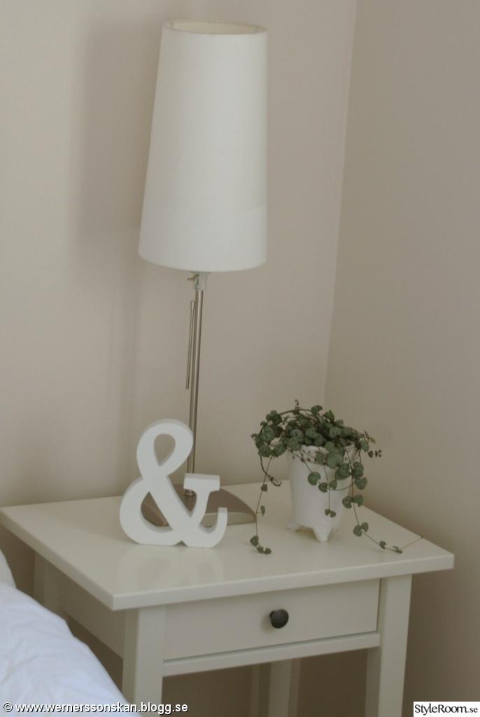 Buztic com litet nattduksbord ikea ~ Design Inspiration für die neueste Wohnkultur