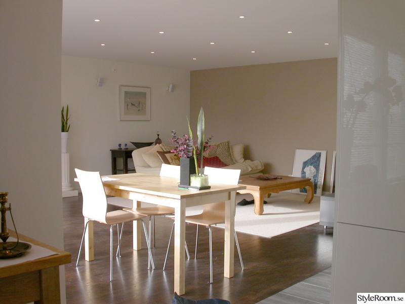 stol,vardagsrum,matplats