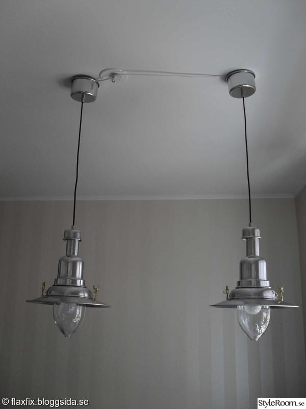 Ottava lampa - Inspiration och...