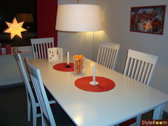 Lampaöver Matbord Inspiration Och Idéer Till Ditt Hem