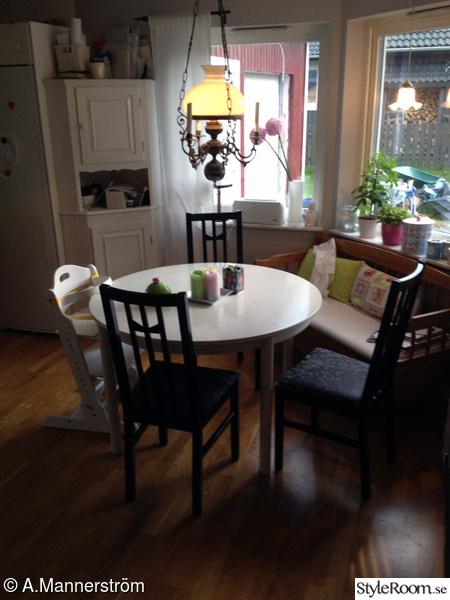 Lampkrona Inspiration och idéer till ditt hem