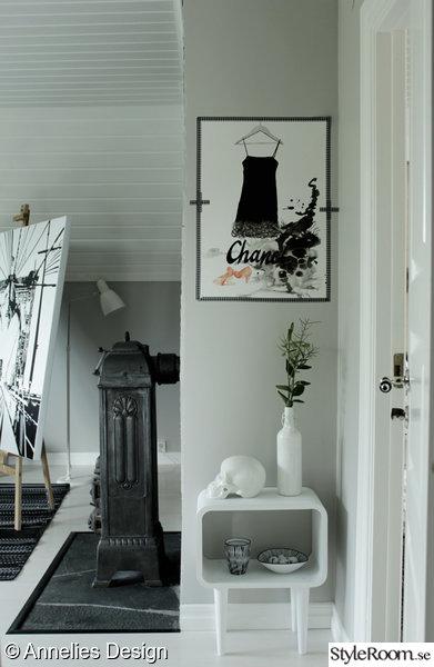 arbetsrum,ateljé,kamin,artprint,chanel